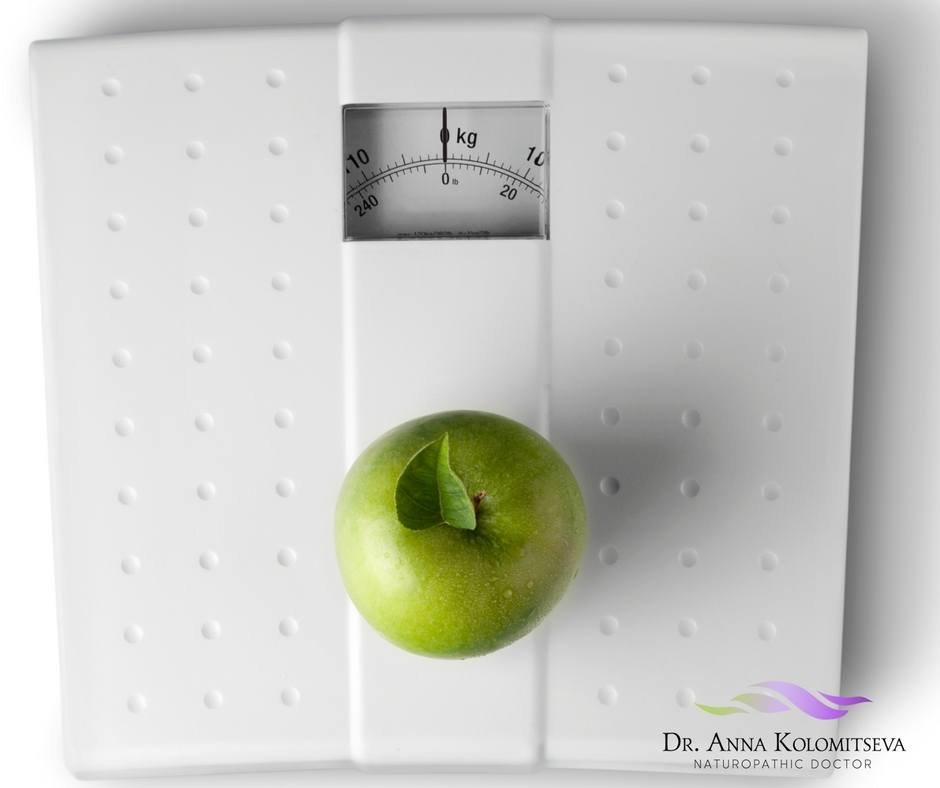 North York Weight Management