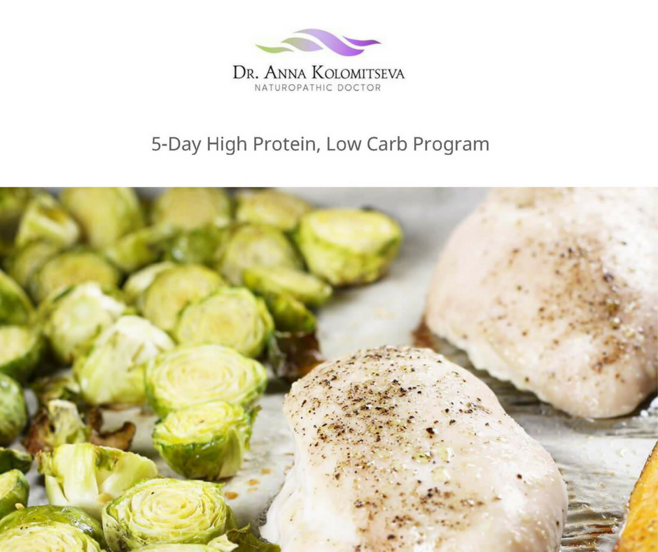 5-Day High Protein, Low Carb Program