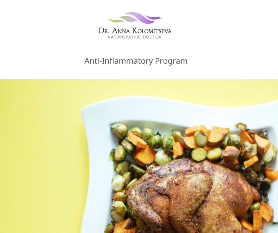 Anti-Inflammatory Program