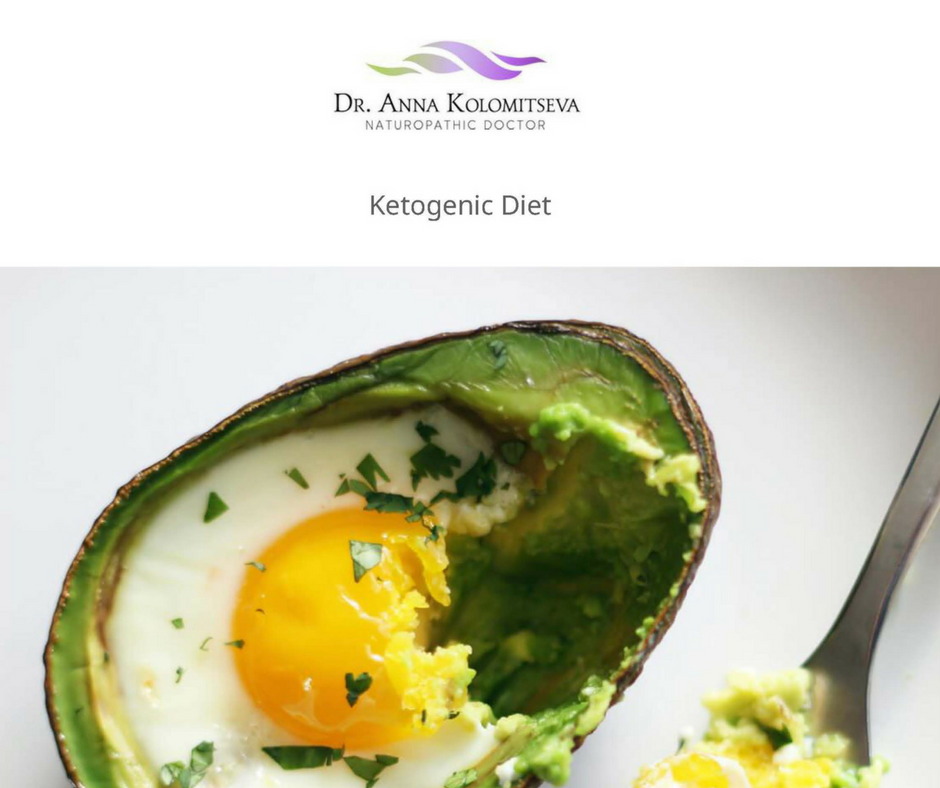 Ketogenic Program