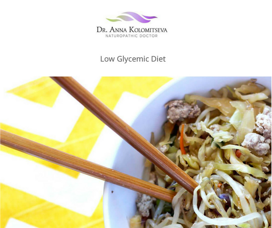 Low Glycemic Program