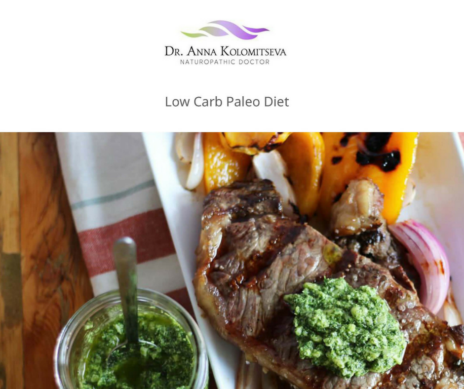 Low Carb Paleo Program